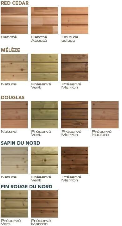 Les diff rentes classes des bois cbl for Bois classe 5 naturel